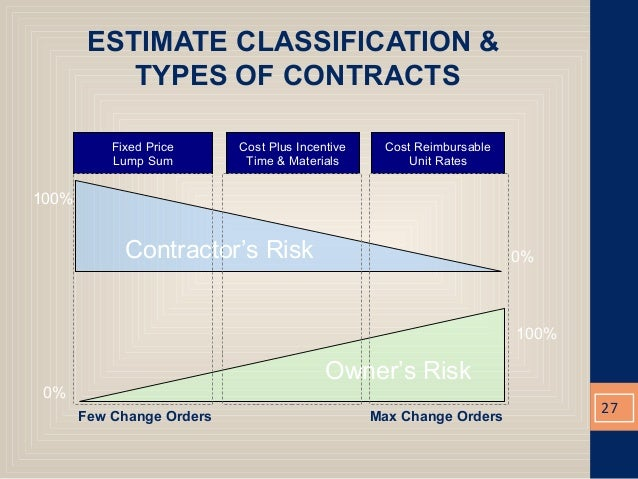 Asset life cycle cost estimating and the ccrg rev4 for Fixed price construction contract template