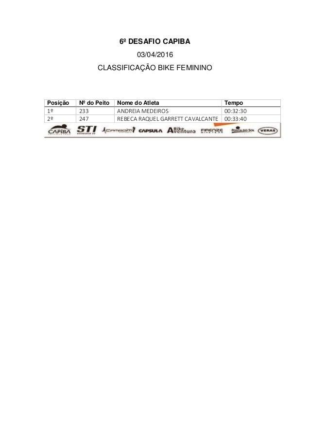 6º DESAFIO CAPIBA 03/04/2016 CLASSIFICAÇÃO BIKE FEMININO Posição Nº do Peito Nome do Atleta Tempo 1º 233 ANDREIA MEDEIROS ...