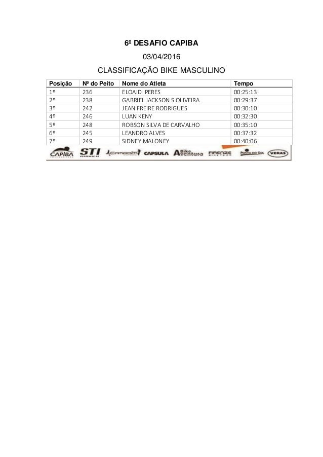 6º DESAFIO CAPIBA 03/04/2016 CLASSIFICAÇÃO BIKE MASCULINO Posição Nº do Peito Nome do Atleta Tempo 1º 236 ELOAIDI PERES 00...