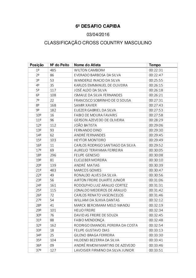 6º DESAFIO CAPIBA 03/04/2016 CLASSIFICAÇÃO CROSS COUNTRY MASCULINO Posição Nº do Peito Nome do Atleta Tempo 1º 485 WILTON ...