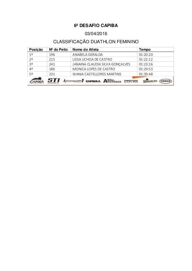 6º DESAFIO CAPIBA 03/04/2016 CLASSIFICAÇÃO DUATHLON FEMININO Posição Nº do Peito Nome do Atleta Tempo 1º 196 ANABELA GERAL...
