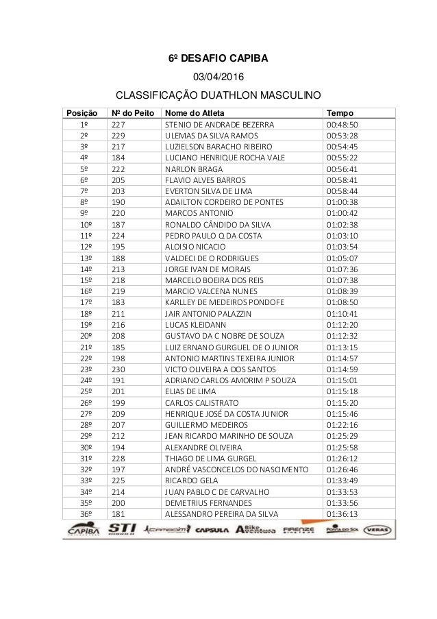6º DESAFIO CAPIBA 03/04/2016 CLASSIFICAÇÃO DUATHLON MASCULINO Posição Nº do Peito Nome do Atleta Tempo 1º 227 STENIO DE AN...