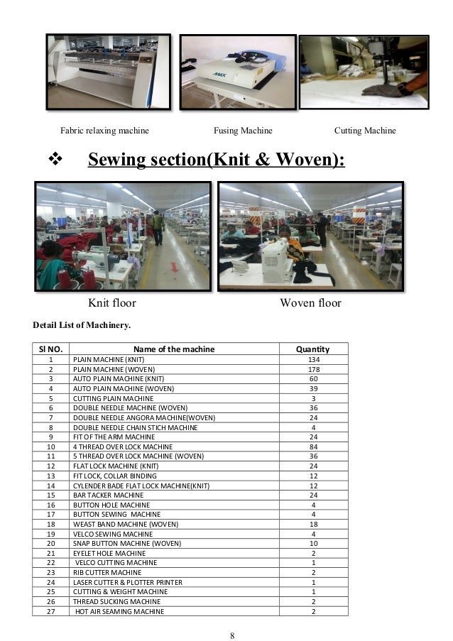 Fabric relaxing machine Fusing Machine Cutting Machine  Sewing section(Knit & Woven): Knit floor Woven floor Detail List ...