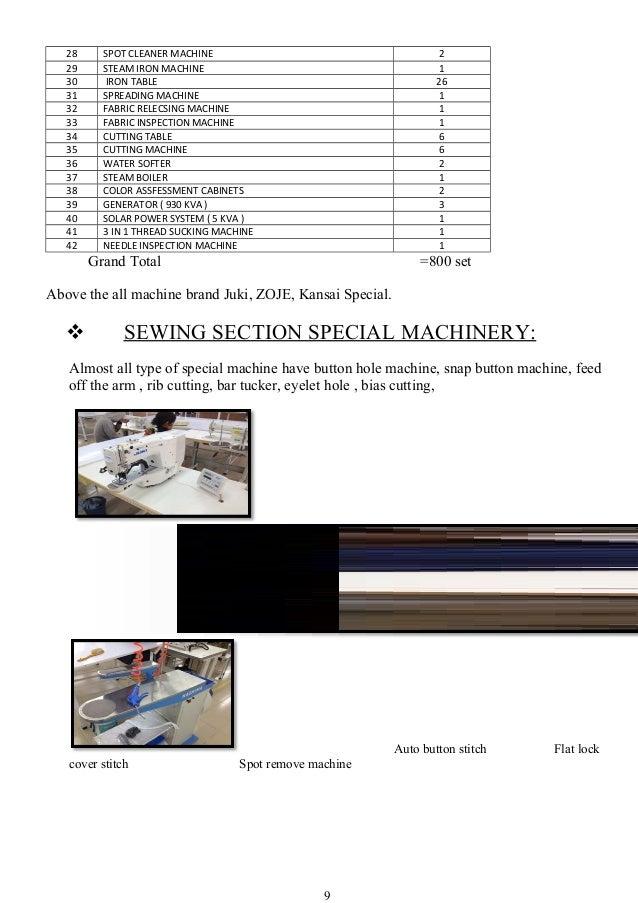28 SPOT CLEANER MACHINE 2 29 STEAM IRON MACHINE 1 30 IRON TABLE 26 31 SPREADING MACHINE 1 32 FABRIC RELECSING MACHINE 1 33...