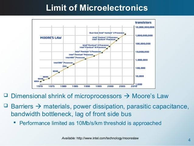 term paper on electronics to microelectronics