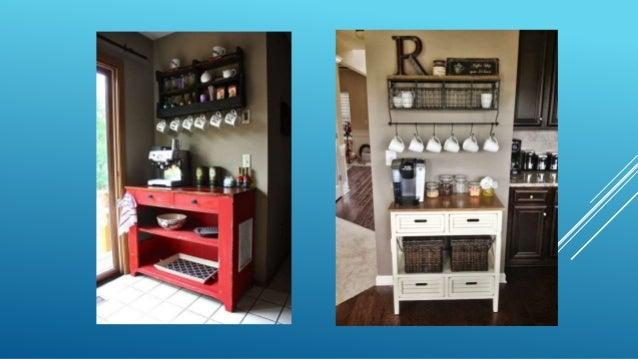 Home Coffee Bar Design Ideas.