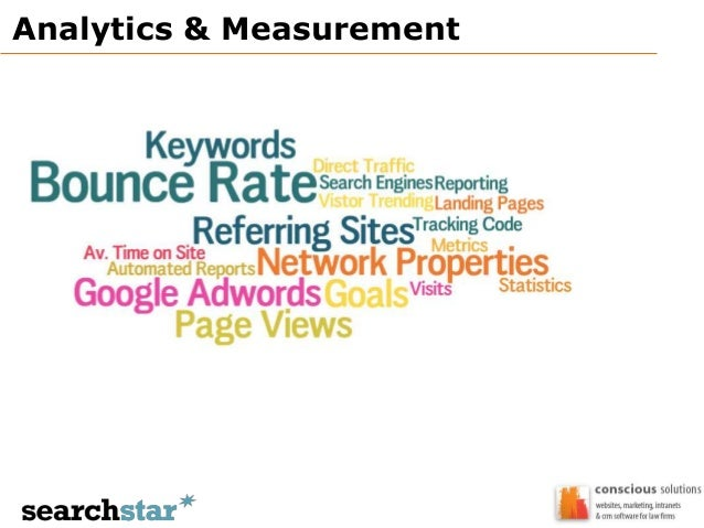 Analytics & Measurement