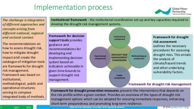 IDMP CEE Final Workshop; 21-22 April, 2015, Bucharest, RomaniaApril 20154 www.gwpcee.org Implementation process Framework ...