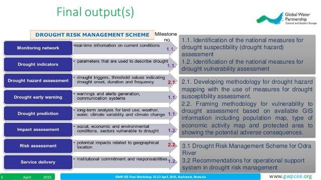 IDMP CEE Final Workshop; 21-22 April, 2015, Bucharest, RomaniaApril 20155 www.gwpcee.org Final output(s) 1.1. Identificati...