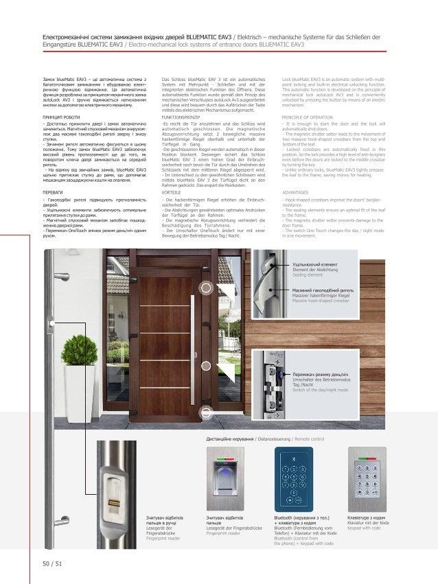 Каталог Perfect 2019 - Двері #2