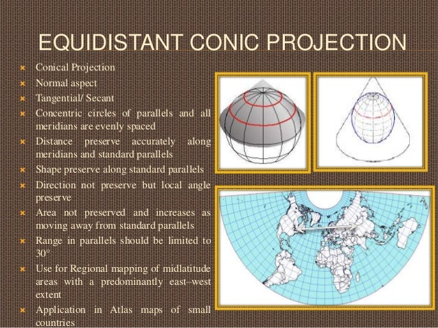Gis Map Projection
