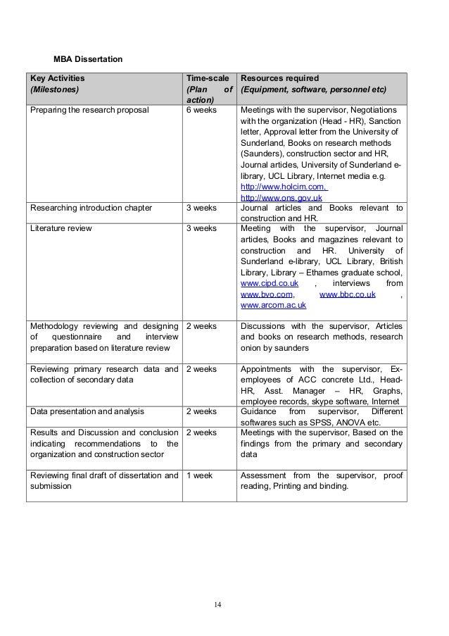 sunderland uni dissertation binding