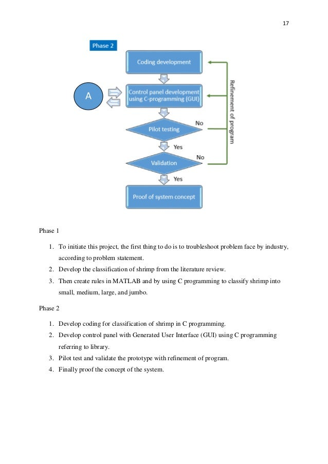 THESIS-1 1-FB12061-DESIGN-OF-SOFTWARE-CODE-TO-IMPROVE-THE
