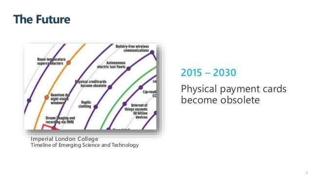 The Future 8 Imperial London College Timeline of Emerging Science and Technology 2015 – 2030 Physical payment cards become...