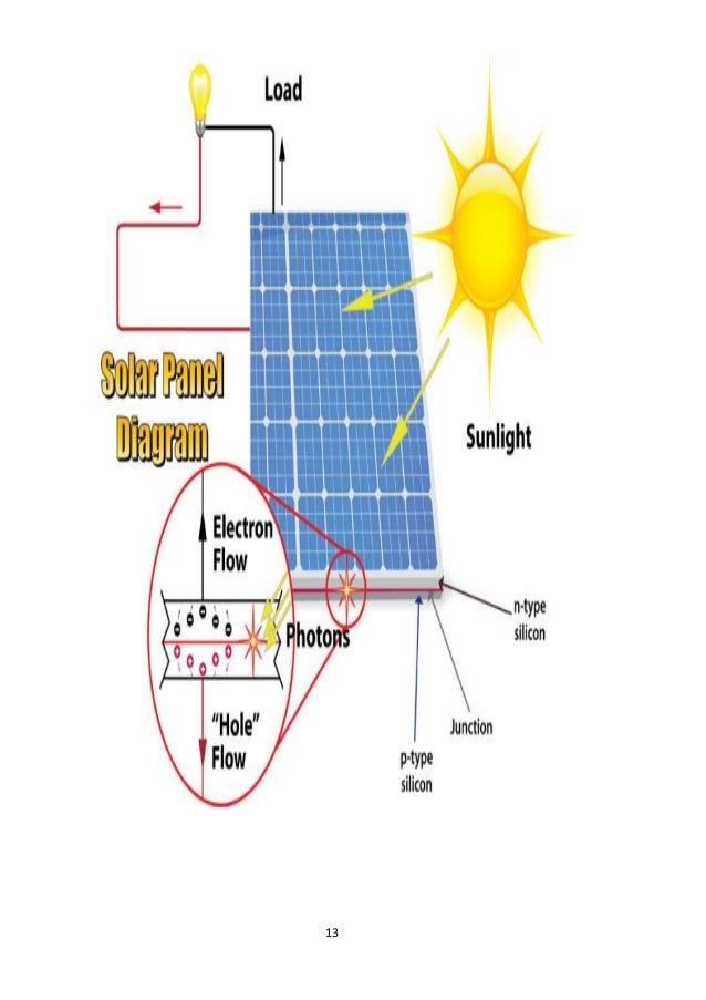 Solar Wing Diagram Wiring Circuit