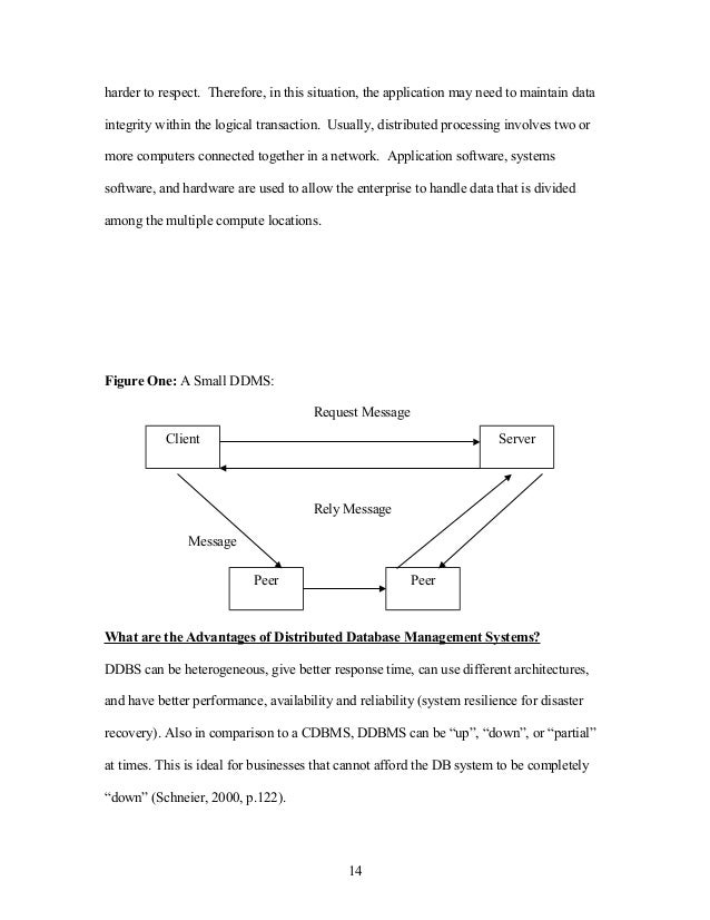 master thesis distributed computing Research paper on human services master thesis distributed computing princeton supplement essay example of a proposal.