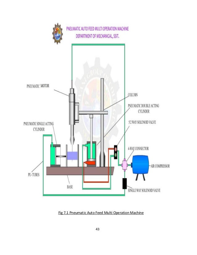 Vacuum Systems With Mixing Condensers In Closed Alkaline Loop Chilled Water Operation moreover Vacuum Forming Process Flow A Thermoplastic Sheet Is Cl ed In A Frame And Heated fig2 316196198 moreover What is ground water together with River landforms rev1 additionally Hydraulicallyoperatedremotecontrolvalve. on hydraulic flow diagram