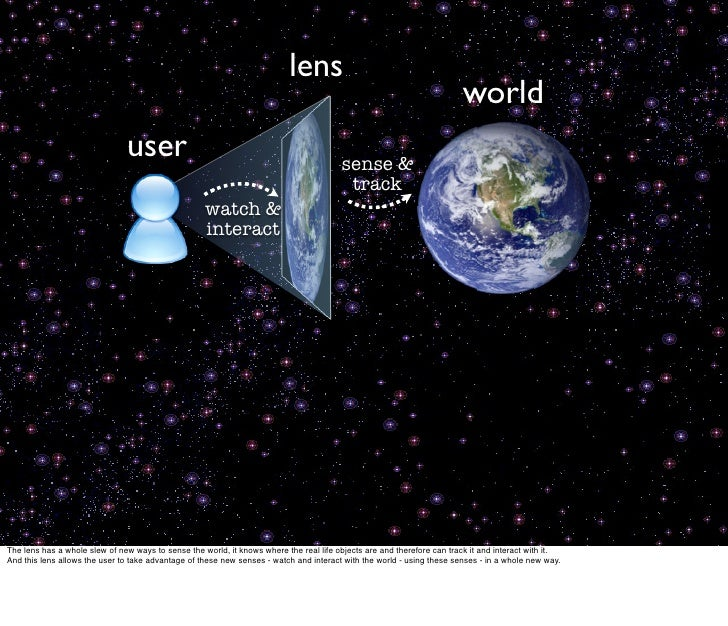 6 elements of the augmented reality universe