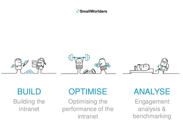 SmallWorlders Intranet Engagement Conference - summary & wrap up Slide 2