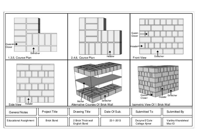 English 2 brick thick bond english 2 brick thick bond queen closer queen closer header stretcher 135 course plan 2 ccuart Choice Image