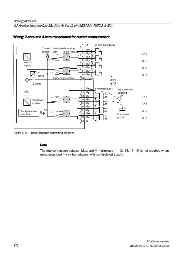 6es73317kf020ab0 manual 3 638?cb=1472569007 6es7331 7kf02 0ab0 manual quantum rtd input module wiring diagram at gsmx.co