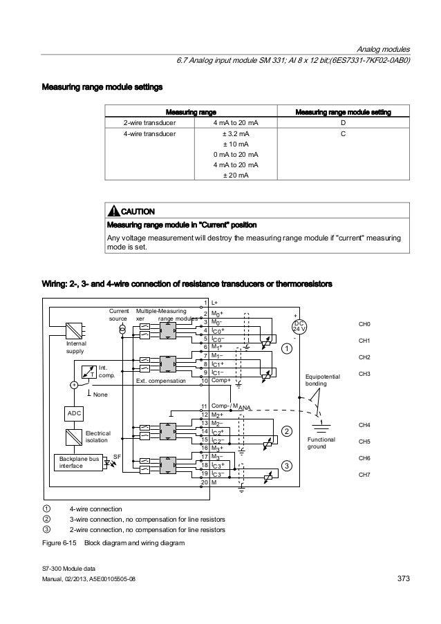 input module wiring diagram 27 wiring diagram images Mitsubishi Input Module Wiring Diagram sm 1234 analog input/output module wiring diagram