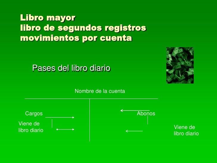 Nombre de la cuenta<br />Cargos<br />Abonos<br />Libro mayorlibro de segundos registrosmovimientos por cuenta<br />Pases d...
