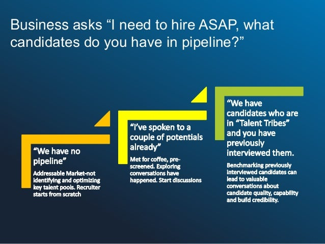 how to build a talent pipeline