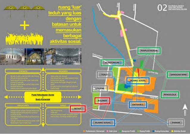 Facility Programming_Sunda