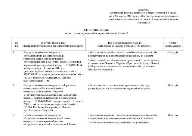 Додаток 2 до рішення Ради національної безпеки і оборони України від «28» квітня 2017 року «Про застосування персональних ...