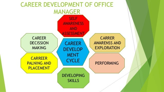 Topics for presentation in office