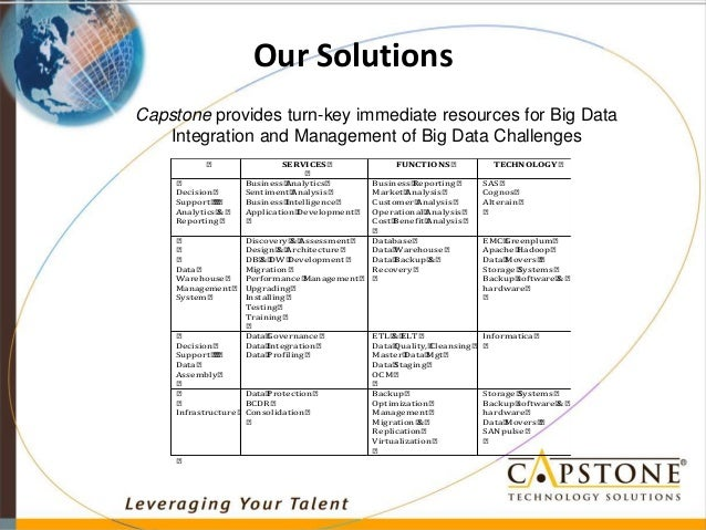 """solutions to organizational challenges a capstone """"the capstone course uniquely brings together students from all majors within the school [of applied science and technology] in an interactive and collaborative fashion to discuss and examine opportunities, challenges and issues related to technology."""