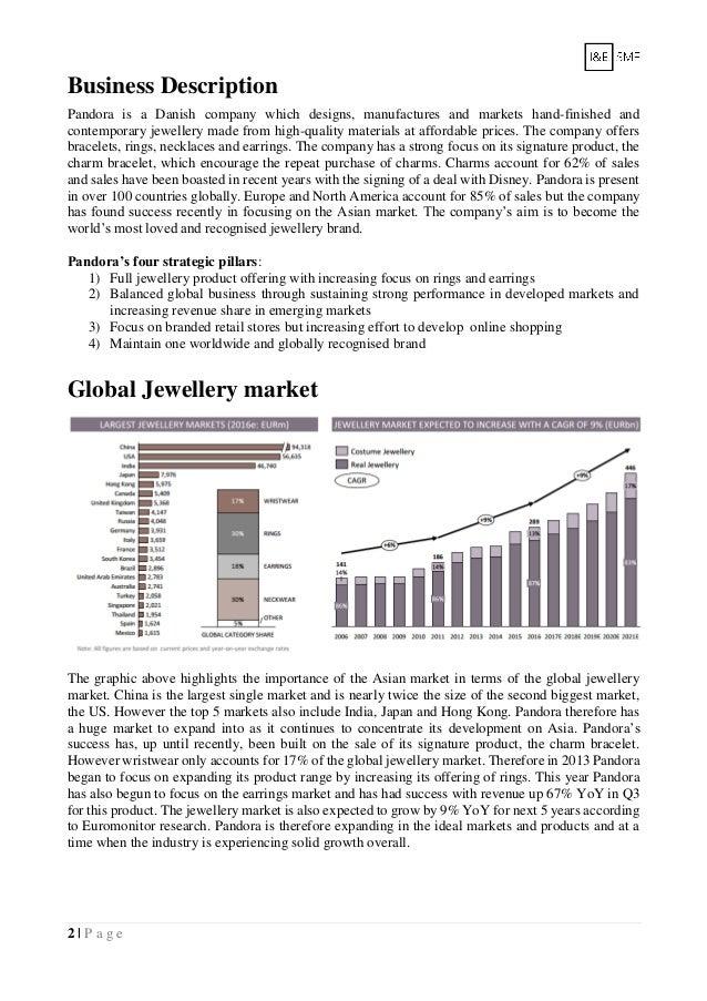 pandora research report  2