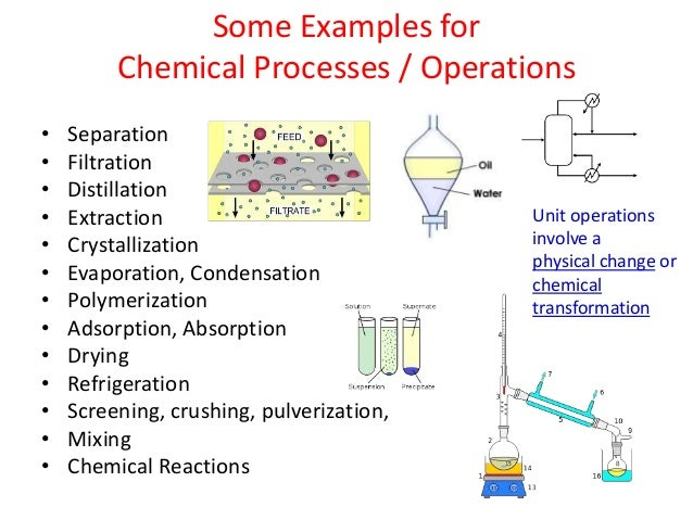 Chemical Engineering And Its Applications 2
