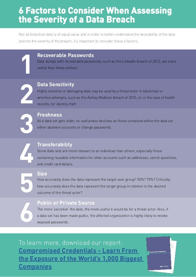 1 6 Factors to Consider When Assessing the Severity of a Data Breach To learn more, download our report: Compromised Crede...