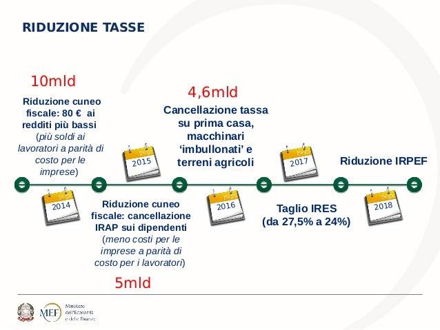 2015 2016 RIDUZIONE TASSE Riduzione cuneo fiscale: 80 € ai redditi più bassi (più soldi ai lavoratori a parità di costo pe...