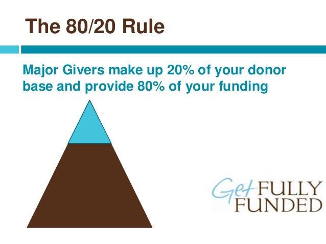 6 Figure Fundraising Slide 3
