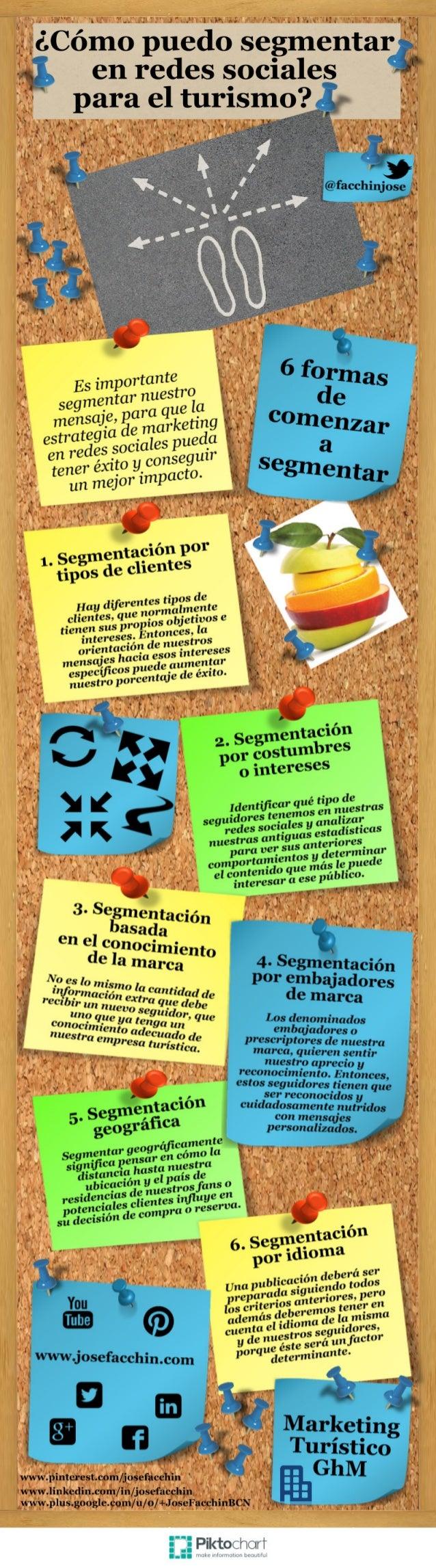 6 formas de segmentar #Infografía