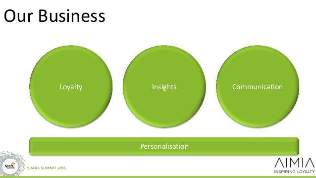 Natural Sparksmanship – The Art of Making an Analytics Enterprise Cross the Chasm Slide 2