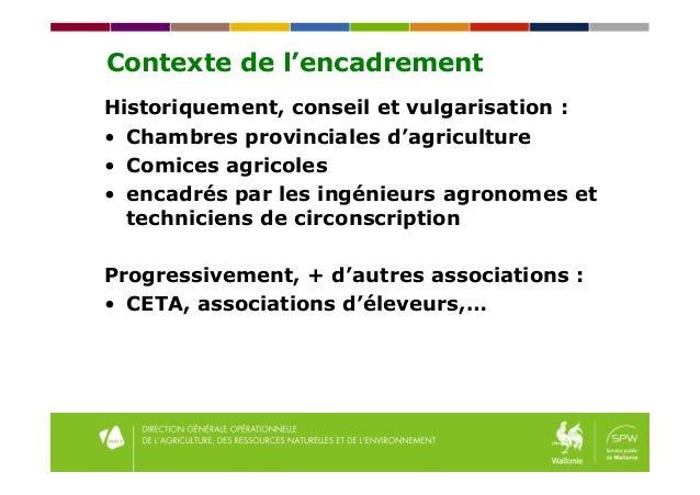 Quelles pratiques du conseil fourrager en Belgique Slide 3
