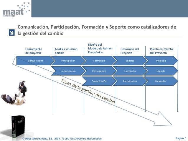 Página 6© maat Gknowledge, S.L. 2008. Todos los Derechos Reservados Comunicación, Participación, Formación y Soporte como ...