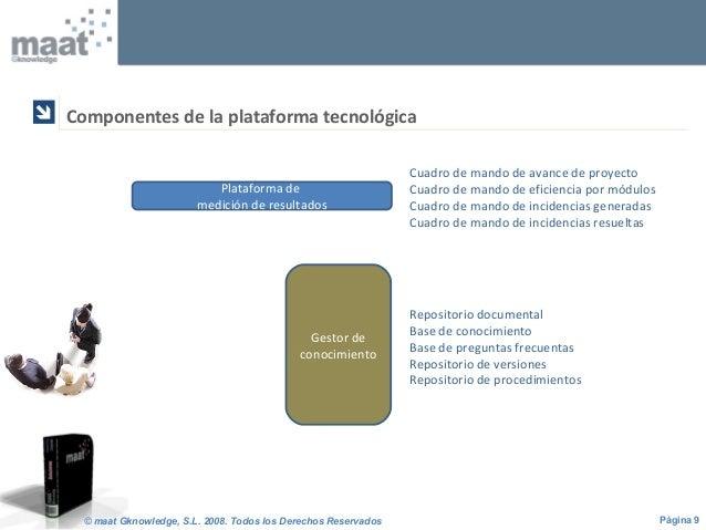 Página 9© maat Gknowledge, S.L. 2008. Todos los Derechos Reservados Componentes de la plataforma tecnológica  Plataforma ...
