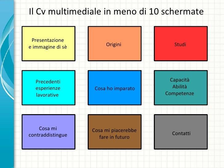 Il Cv multimediale in meno di 10 schermate Presentazione  e immagine di sè  Origini Studi  Contatti  Cosa mi piacerebbe  f...