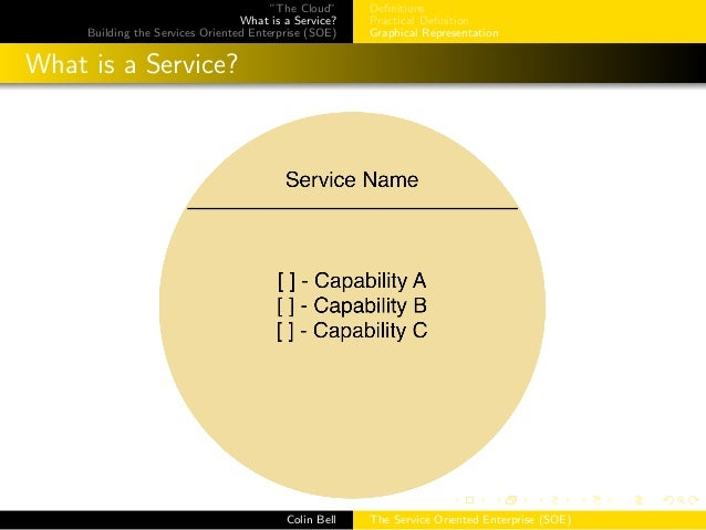WatITis2012: The Service Oriented Enterprise (SOE) [cpbell]
