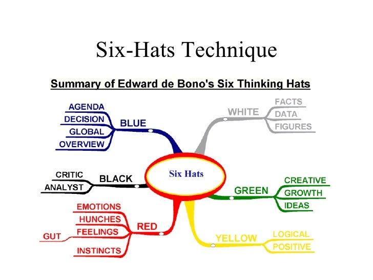 Using the de Bono 6-Hats Technique as a Learning Styles Model