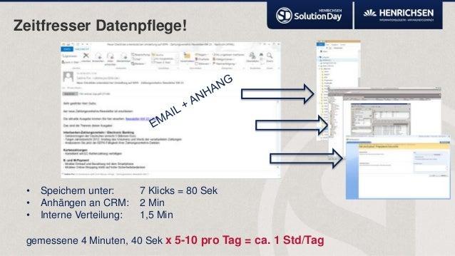 Zeitfresser Datenpflege!• Speichern unter: 7 Klicks = 80 Sek• Anhängen an CRM: 2 Min• Interne Verteilung: 1,5 Mingemessene...
