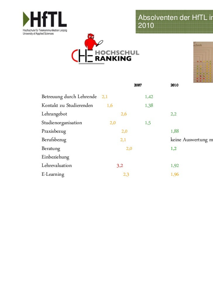 Absolventen der HfTL im CHE-Ranking                                               2010                                    ...