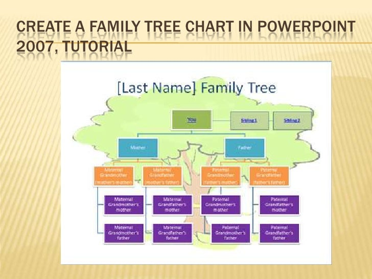 Create a Family Tree Chart in PowerPoint 2007, TUTORIAL<br />