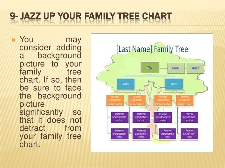 Br 12 9 Jazz Up Your Family Tree