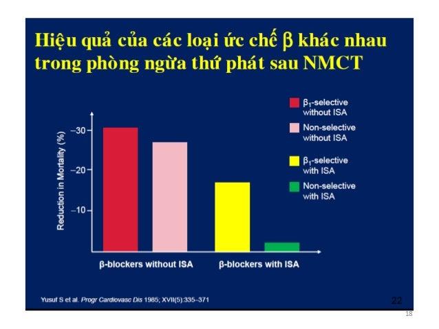 Điều trị thuốc trong THA với BMV BB ACE-I/ARB Aldosterone Antagonists Thiazides CCB Rosendorf et al. Treatment of HTN in P...